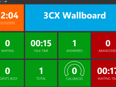 3CX-wallboard